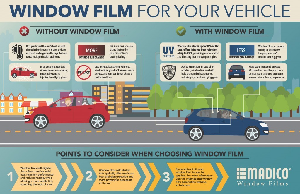 window tinting advantages